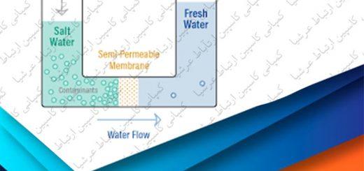 سیستم اسمز معکوس در دستگاه های تصفیه آب خانگی آکواتک